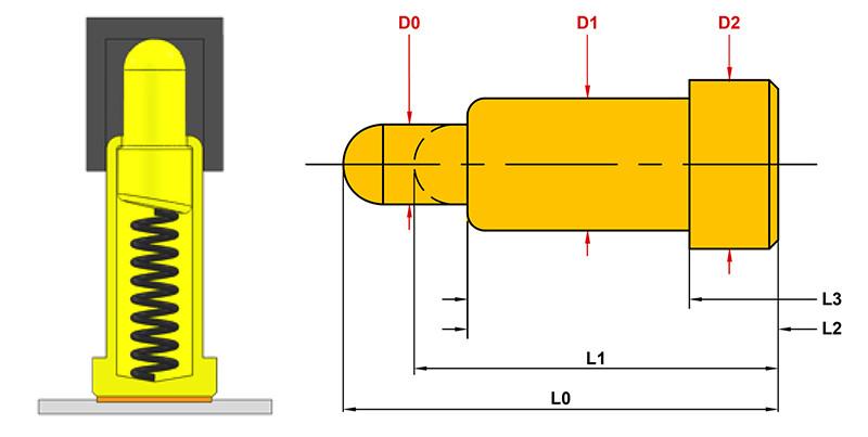Federkontakt Pogo Pin Flat Type
