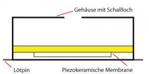 Piezoelektrischer Signalgeber